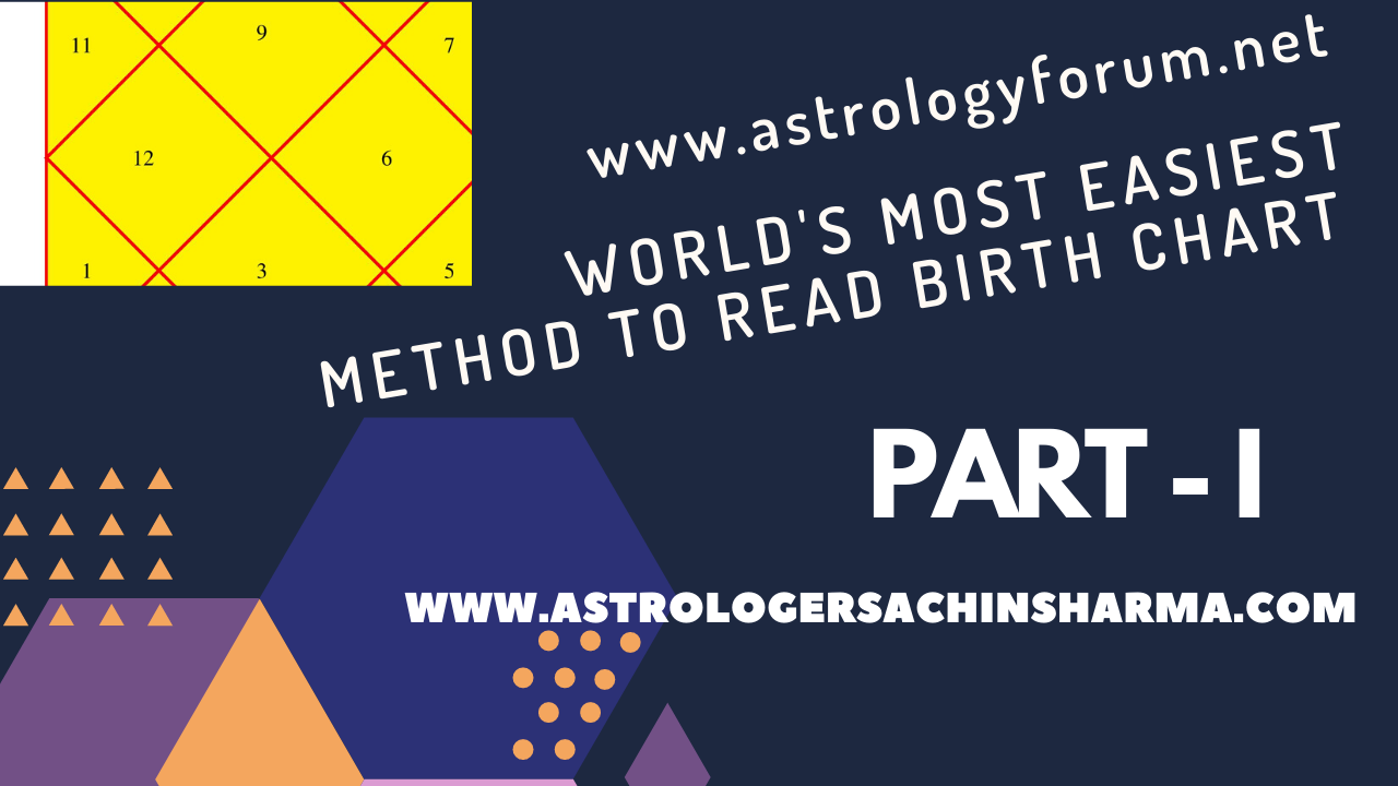World's Most Easiest Way to learn Vedic Astrology – How to Read Birth chart – Part I